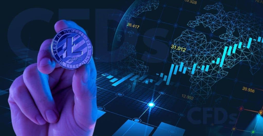 Litecoin what to know